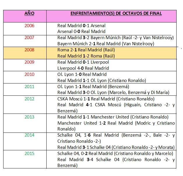 ultimos_10_cuartos_de_final_ucl