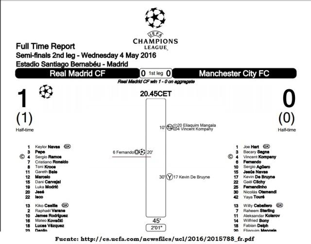 Acta UEFA