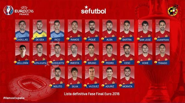 23_convocados_euro16