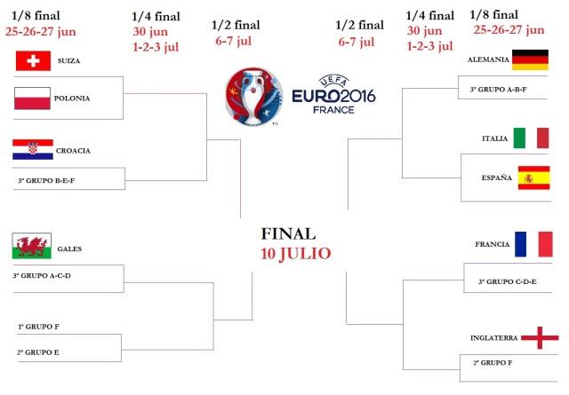 Cuadro_final