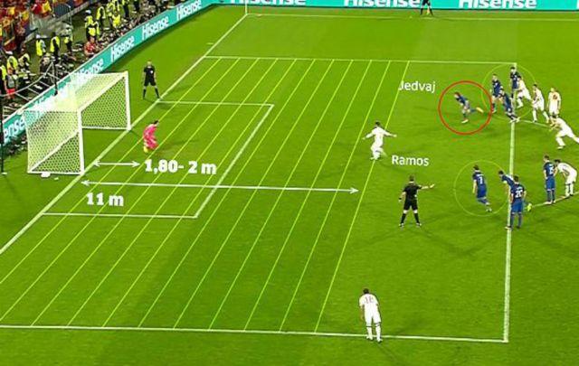 Fuente: Infografía MARCA. Disponible en http://www.marca.com/futbol/eurocopa/2016/06/21/5769a82c46163f8c318b45cd.html
