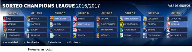 fase de grupos_champions_17